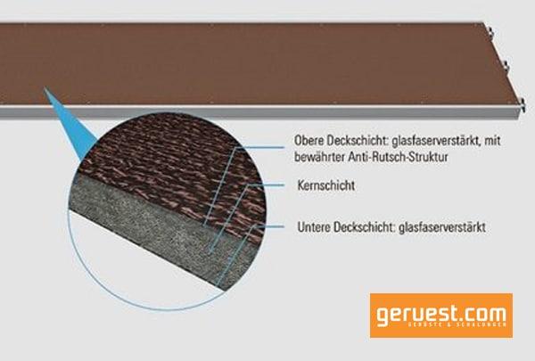 Die Layher Boden-Generation Xtra-N besitzt eine glasfaserverstärkte Kunststoffplatte anstelle von Sperrholz